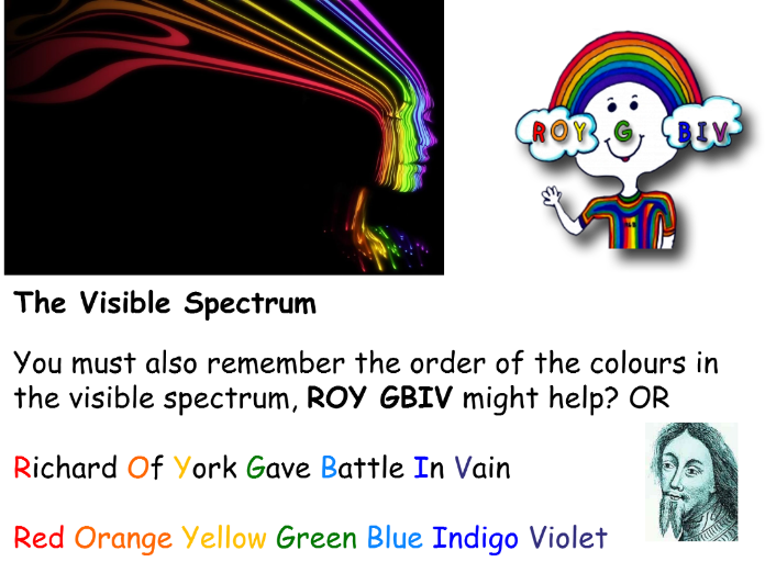 GCSE Physics The Electromagnetic Spectrum full lesson (Edexcel 9-1 CP5b SP5e) The EM Spectrum