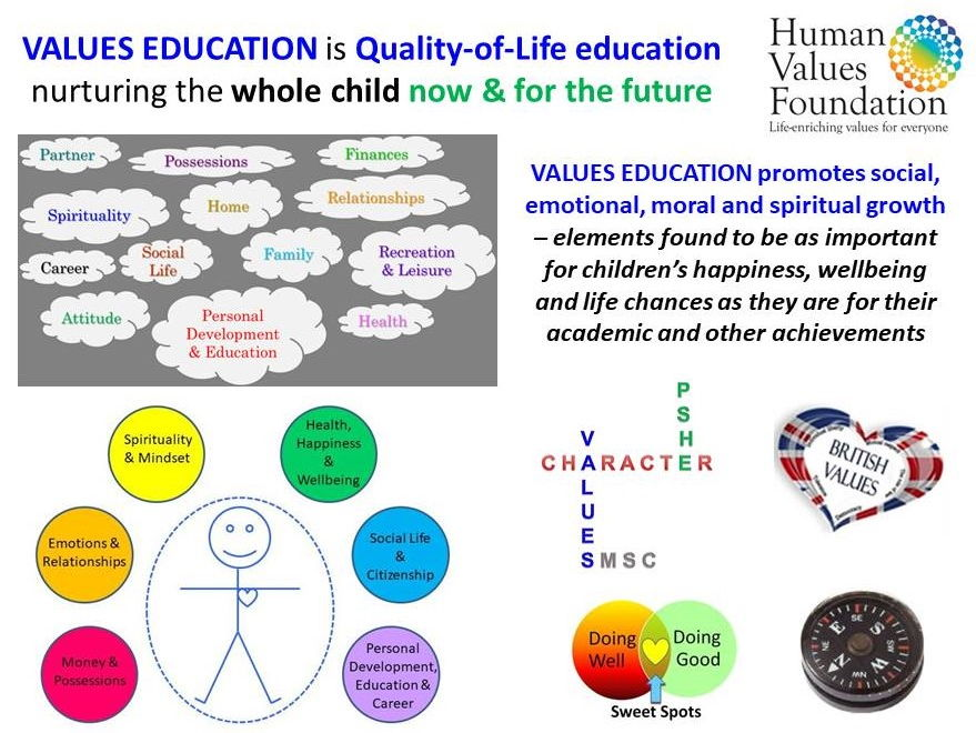 Going to the HEART OF MODERN EDUCATION