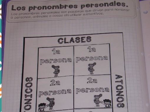 INTERACTIVE NOTEBOOK. PRONOMBRES PERSONALES EN ESPAÑOL / Personal Pronouns in Spanish