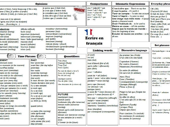 French Literacy placemat