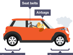 Introduction to car safety features and momentum