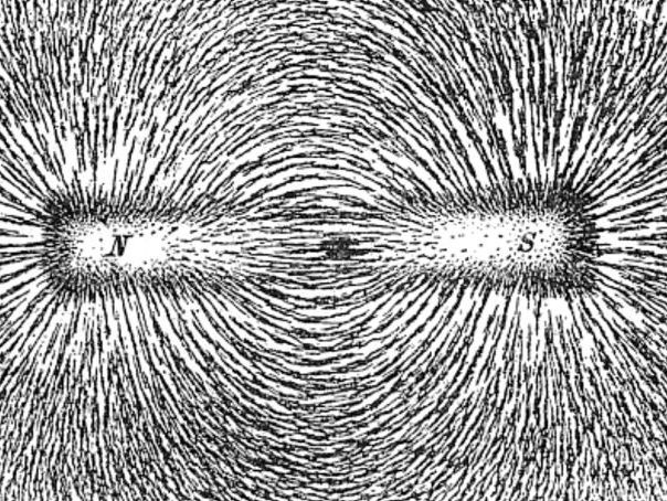 Moving charges in a magnetic field