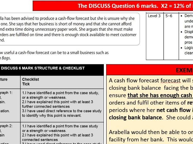 BTEC U3 PERSONAL & BUSINESS FINANCE: EXAM COMMAND TERMS, STRUCTURES & EXEMPLARS. KNOWLEDGE ORGANISER