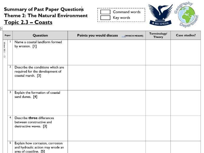 IGCSE Question Pack - Coasts