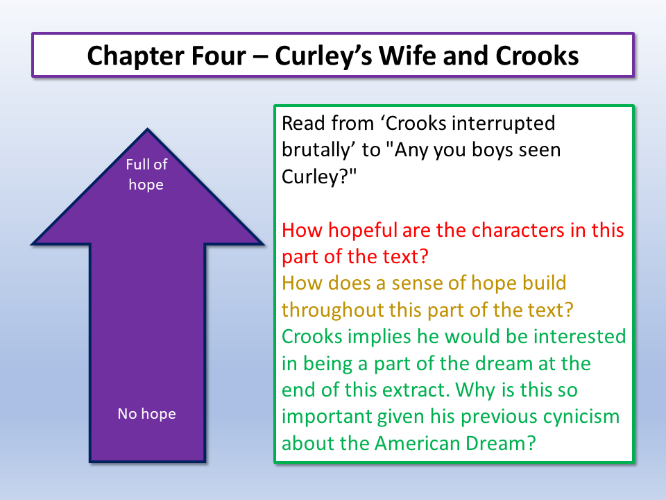 Of Mice and Men Crooks and Curley's Wife