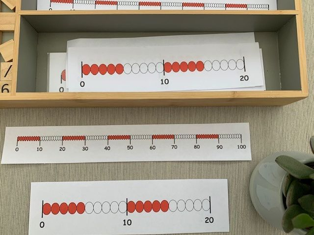 Bead bar number lines