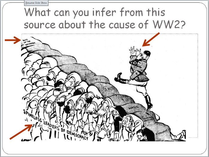 Causes of WW2 overview lesson with full lesson plan, excellent resource.