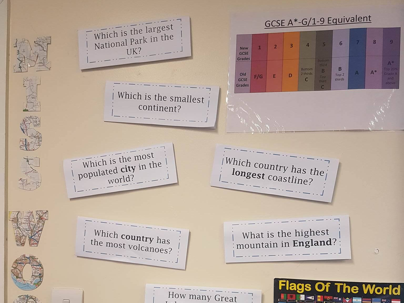Geography Displays