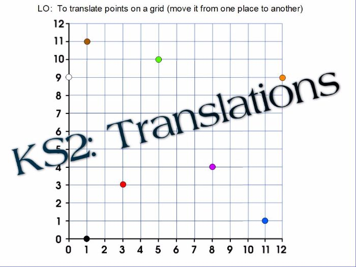 Ks2 Maths Translations By Mrajlong Teaching Resources Tes