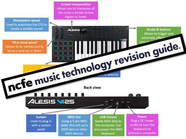 NCFE Music Technology Revision Guide