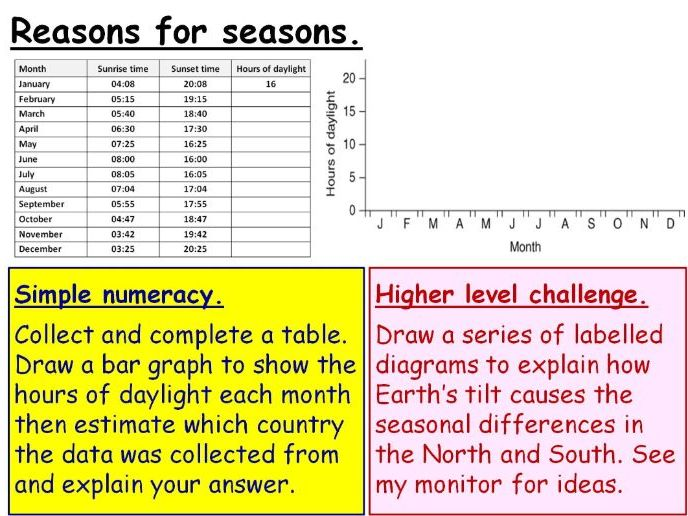 Seasons Year 8 Lesson PowerPoint (KS3 8Lb) Earth & Space Topic