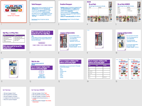 GCSE Media Studies: Newspapers Lesson (Eduqas)