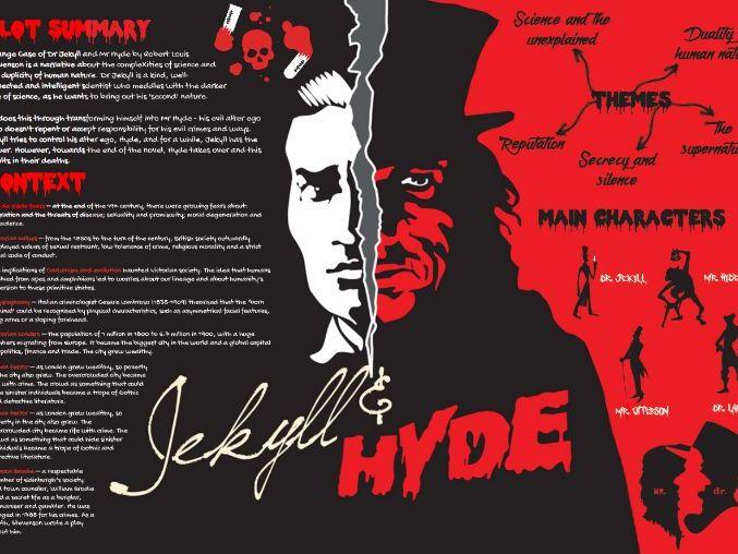 jeykyll and hyde character revision mat