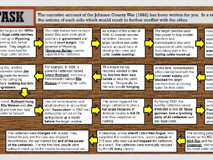 Lesson 22 GCSE History American West Edexcel 1-9 The Range Wars and Johnson County War