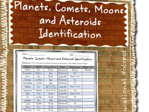 Planets, Comets, Moons and Asteroids Identification