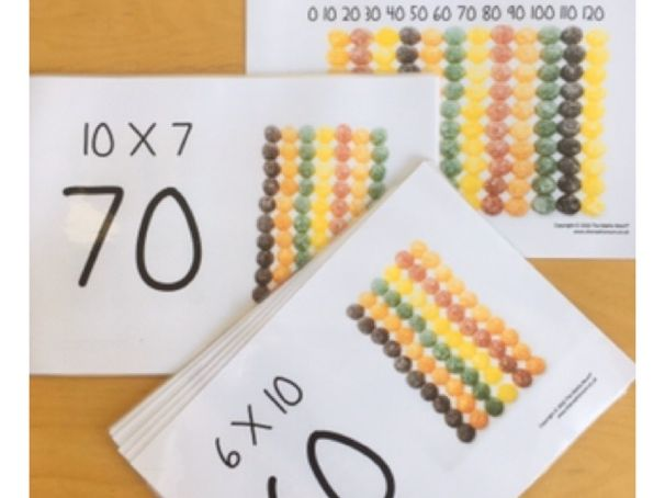 Visual Times Table - X10 in Jellytots