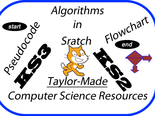 Algorithms in Scratch