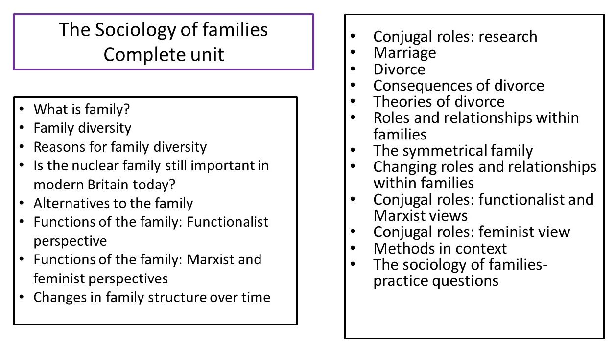 The sociology of the family completed unit