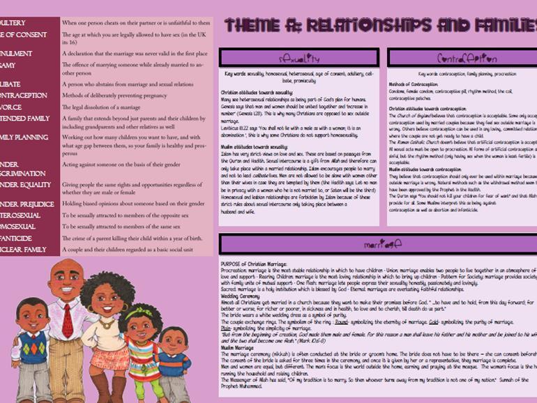 AQA Religious Studies Revision Pack