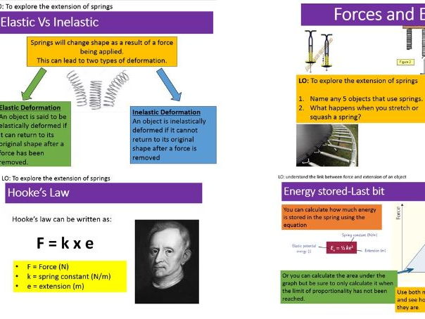 AQA GCSE Physics Triple Topic 5 Forces Lesson 4 (Forces and Elasticity)