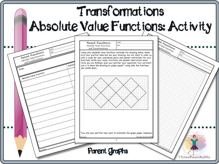 Transformations Absolute Value: Activity