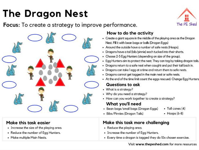 The Dragon Nest - PE Strategy Game
