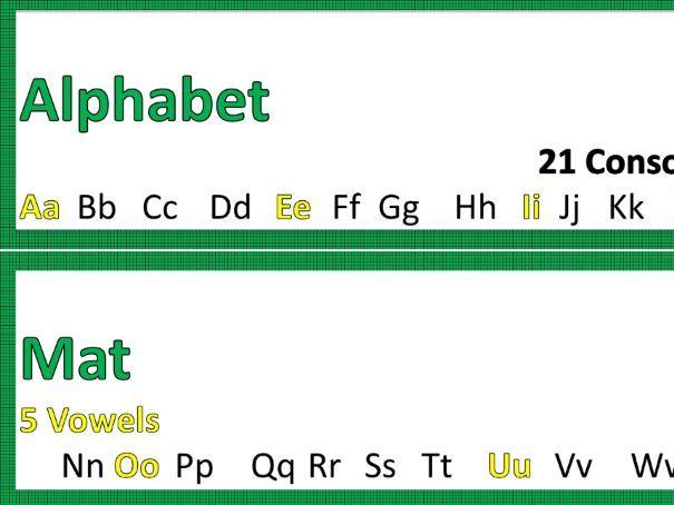 Alphabet Mat - For Dictionary Work