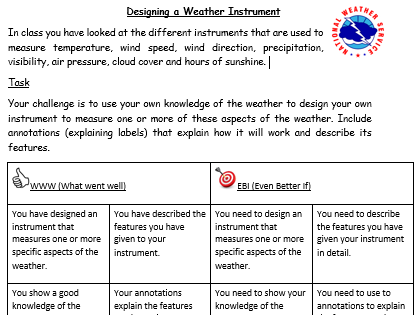 Designing your own weather instrument