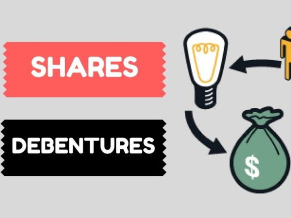 Accounting for Shares and debentures