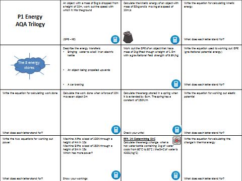 AQA Trilogy P1 Energy revision