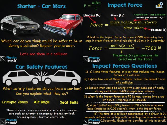 GCSE AQA Physics - 10.6 - Impact Forces