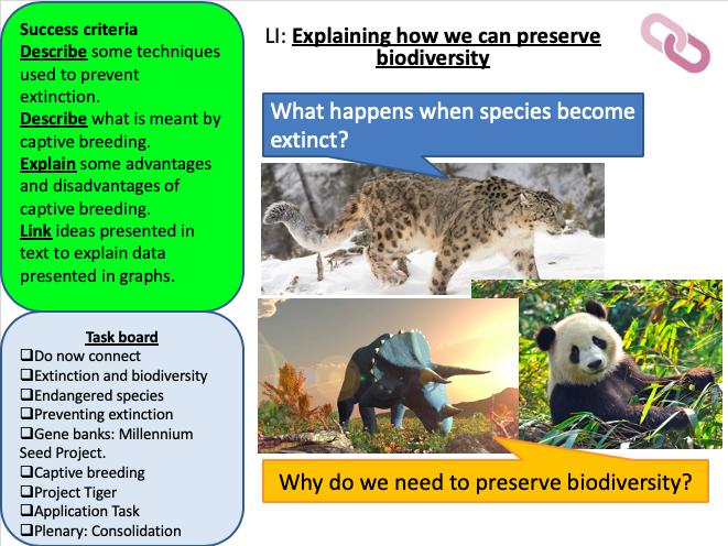 KS3 Preserving Biodiversity (Evolution)