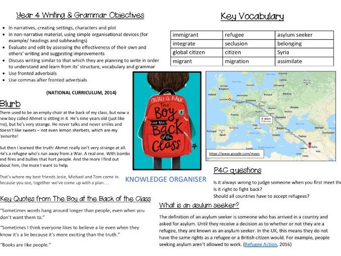 Boy at the Back of The Class Knowledge Organiser