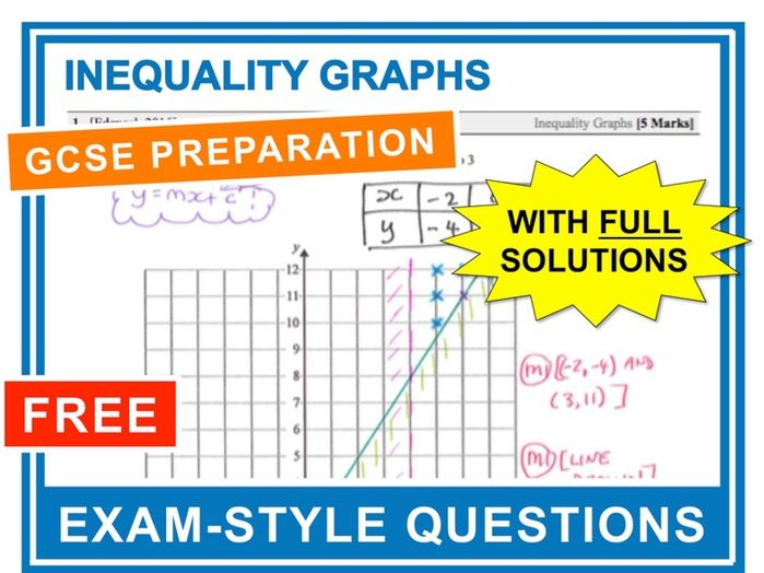 GCSE 9-1 Exam Question Practice (Inequality Graphs)