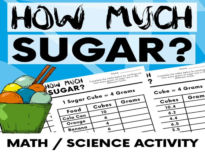 Healthy Eating & Nutrition: How Much Sugar Science / Math Activity