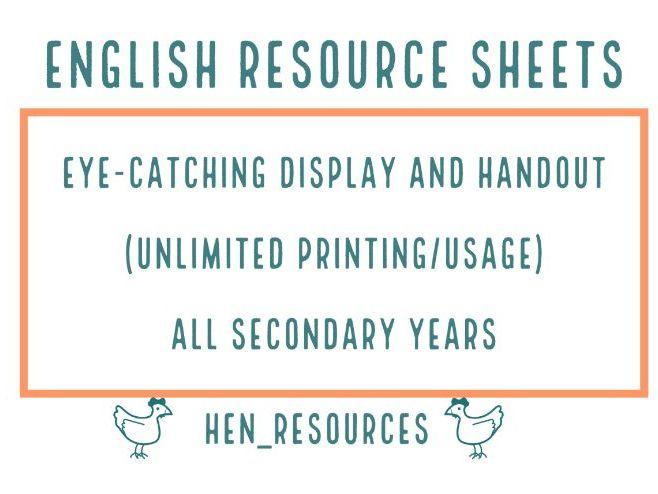 English Help Sheets - Display & Handout