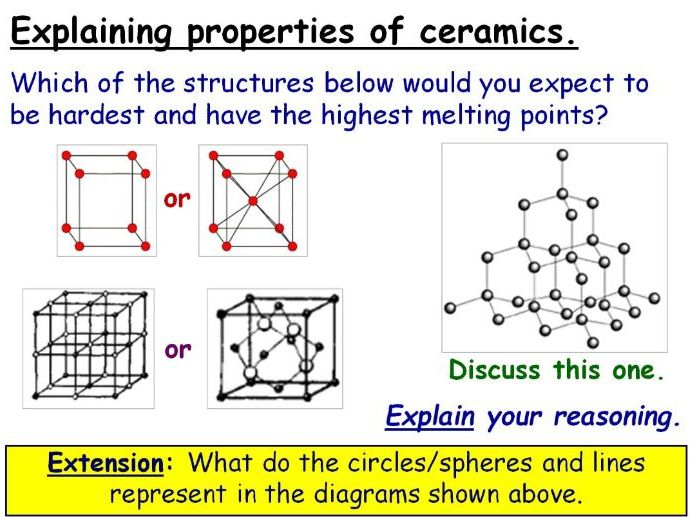 Ceramics Year 9 Lesson PowerPoint (KS3 9Ea) Making Materials topic