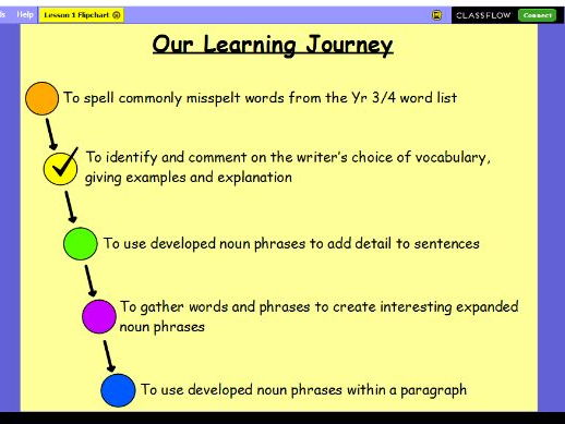 Year 6 Settings and Character Unit Pack - Expanded Noun Phrases & Commas to Demarcate