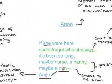 Feminine Gospels, Duffy: Anon, poem analysis
