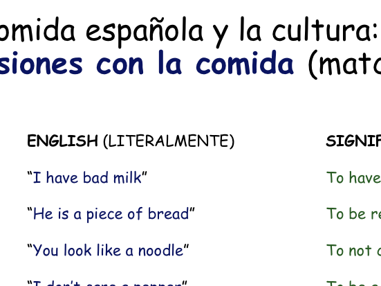 La comida española - Spanish Food (Year 9)
