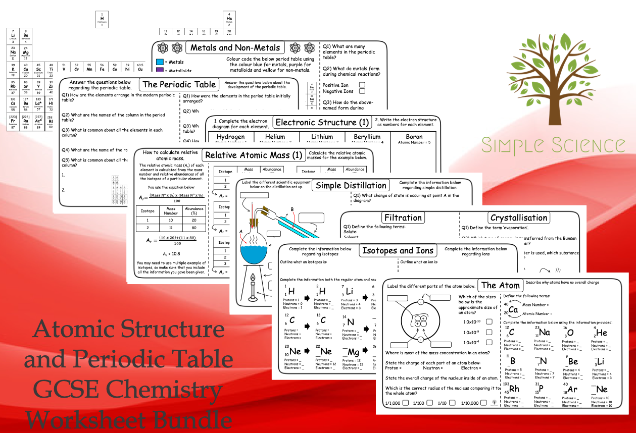 GCSE Chemistry Paper 1 - Atomic Structure and Periodic Table Worksheet Bundle