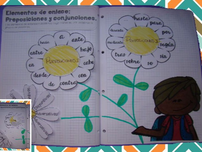 INTERACTIVE NOTEBOOK. PREPOSICIONES Y CONJUNCIONES / Prepositions and Conjunctions in Spanish