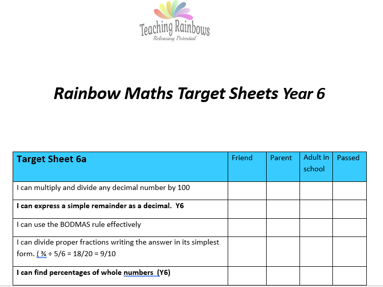 Year 6 - Maths Targets