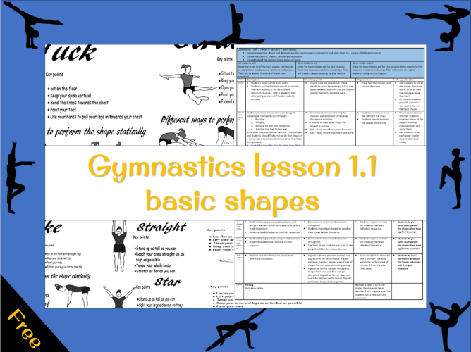 Gymnastics lesson plan (basic shapes) - Resources included - Year 7