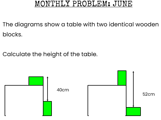 Be A Problem Solver - Monthly Display