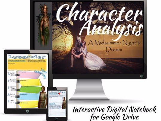 Shakespeare's A Midsummer Night's Dream: Character Analysis, Digital & Printable