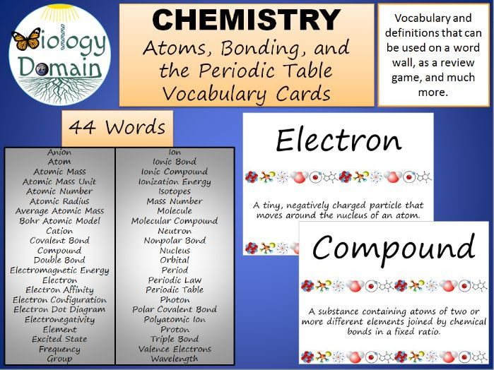Chemistry atoms bonding and the periodic table word wall cover image urtaz Gallery