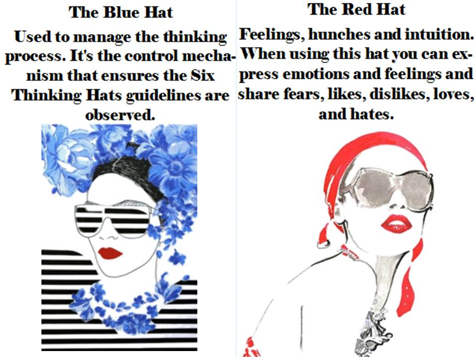 Thinking Hats For Textiles/Fashion Room