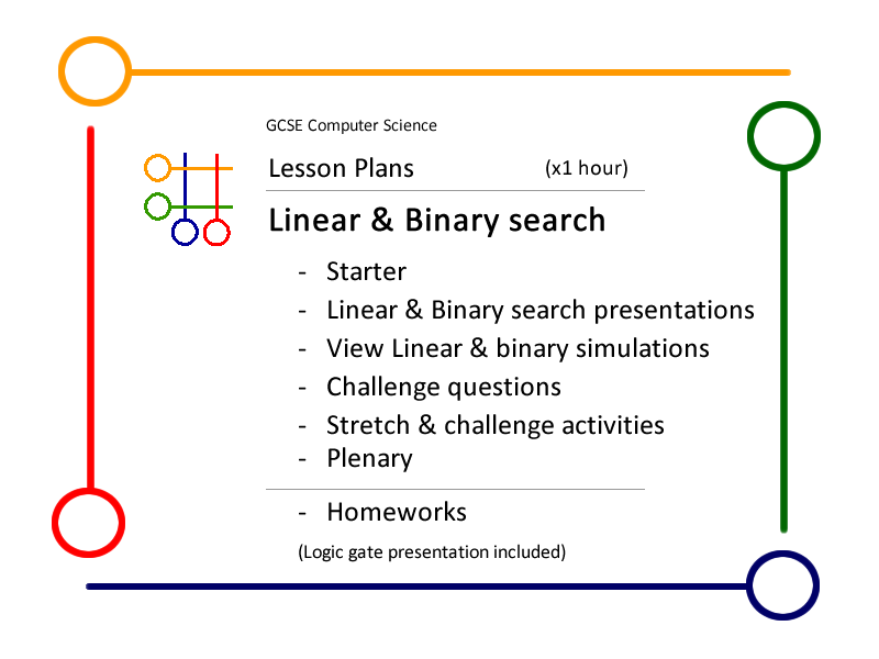 Lessons:   Linear & binary search