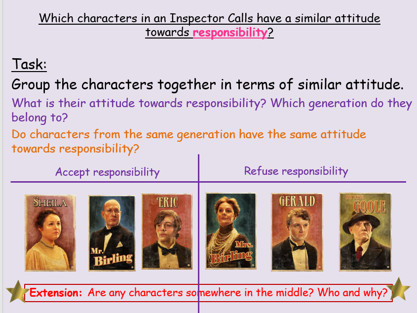 An Inspector Calls Generations and attitudes towards responsibility